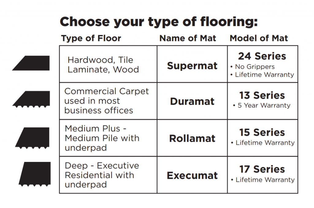 Chair Mat - Choose your type of flooring